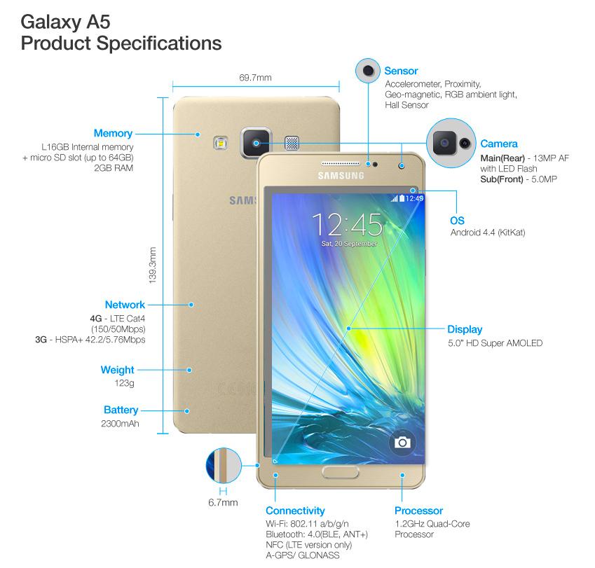 Samsung-Galaxy-A5-specs-