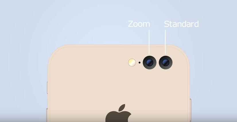 एप्पलको आईफोन सेभेन प्लसमा दुई वटा रियर क्यामरा हुनसक्ने