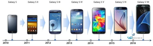 Samsung Screen quality