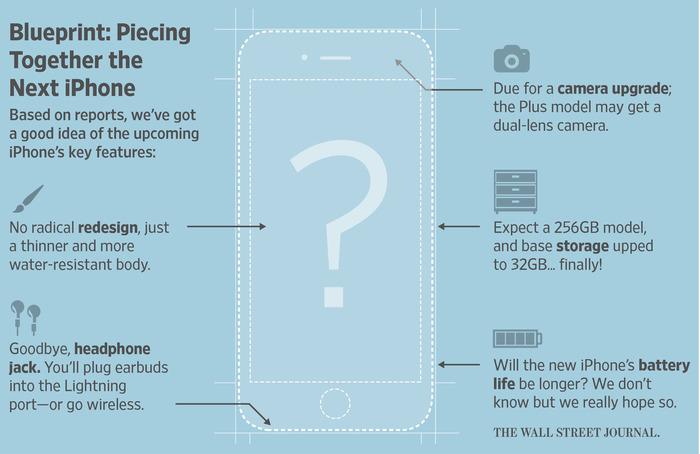 इन्फोग्राफः डब्लूएसजे डटकम