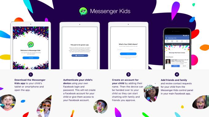 फेसबुकले बालबालिकाहरुका लागि ल्यायो 'मेसेन्जर किड्ज' एप