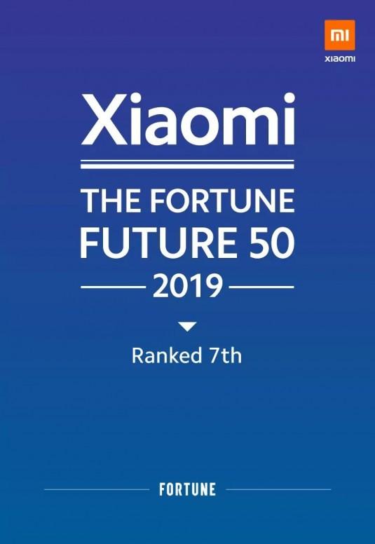 संभावनायुक्त कम्पनीको सूचीमा स्मार्टफोन मेकर शाओमी, फर्च्यून फ्यूचर ५० लिस्टको ७ औं स्थानमा