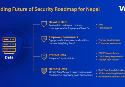 Visa launches payments security roadmap for Nepal