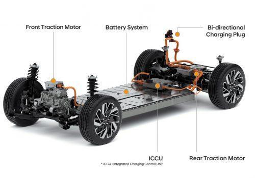 हुन्डाई मोटरले इलेक्ट्रिक भेहिकल प्रबर्द्धन गर्न छुट्टै इभी प्लेटफर्म सार्वजनिक गर्ने