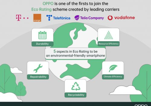 OPPO becomes one of the first partners of pan-industry Eco Rating labelling scheme