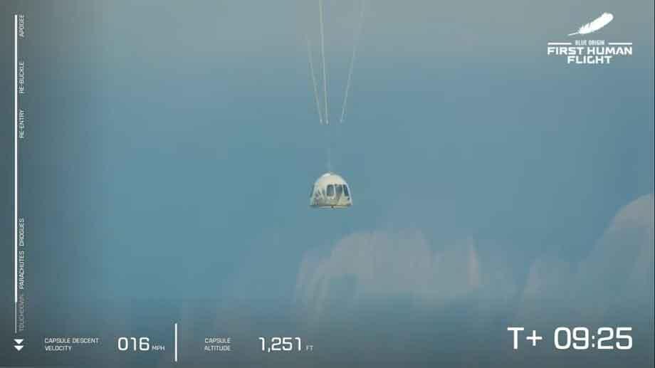 जेफ बेजोससहितको टिम ब्लू ओरिजिनको क्याप्सुलमार्फत अन्तरिक्षमा पुग्न सफल