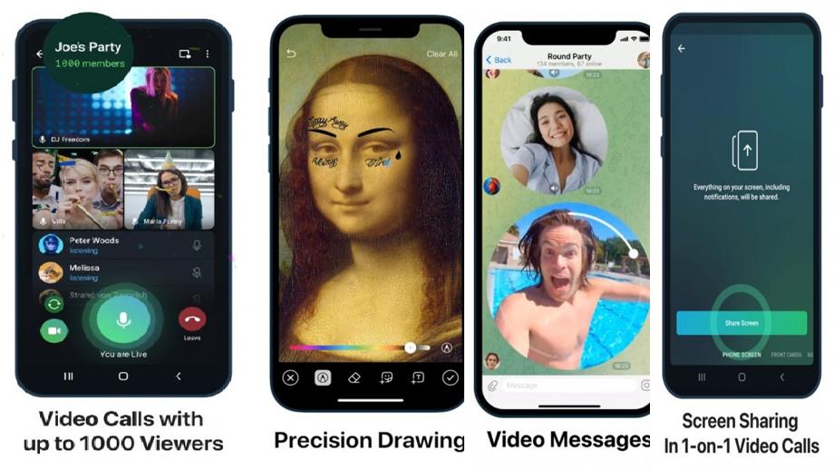 टेलिग्रामद्वारा भिडियो प्लेब्याक स्पीड थप, एकै पटकमा १ हजारलाई भिडियो कल गर्न सकिने